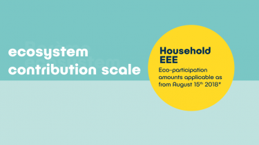 Contribution scale - Household EEE