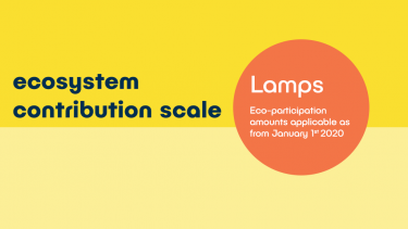 Contribution scale - Lamps